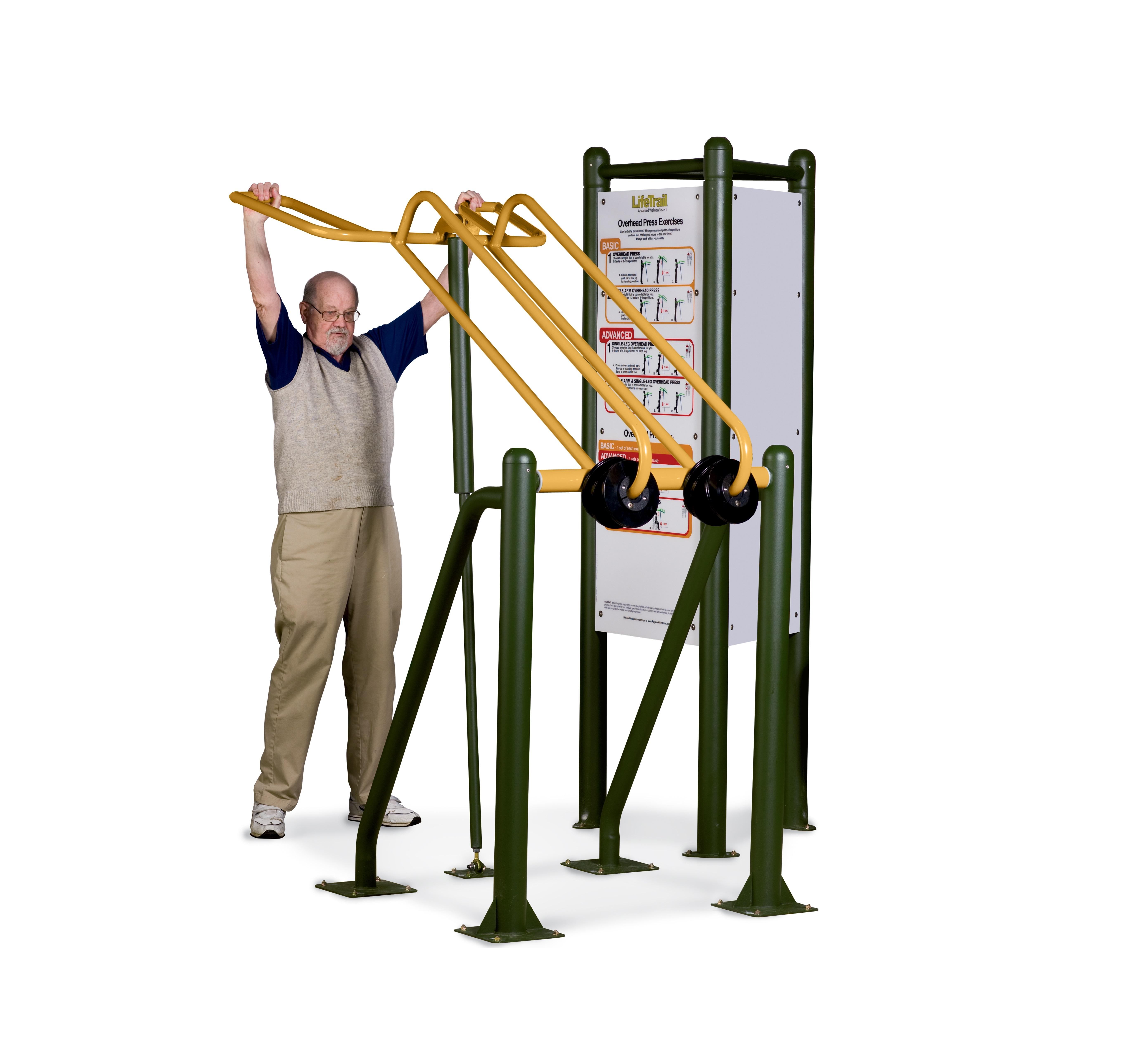 Exercices de renforcement des épaules